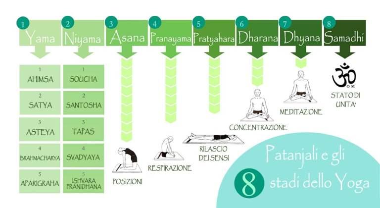 Yoga-Sutra-di-Patanjali2